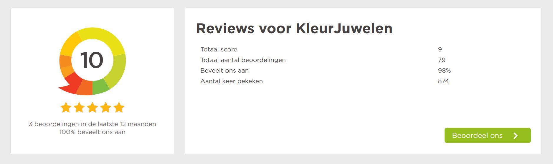 Reviews voor KleurJuwelen